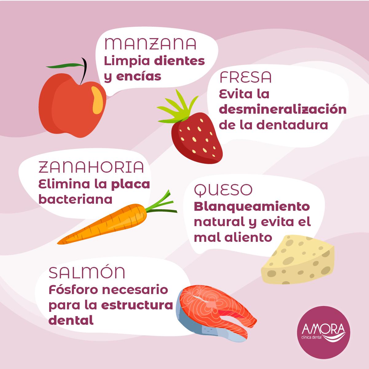 5 alimentos que cuidan de tus dientes amora cl nica dental - Clinica dental mediterranea ...